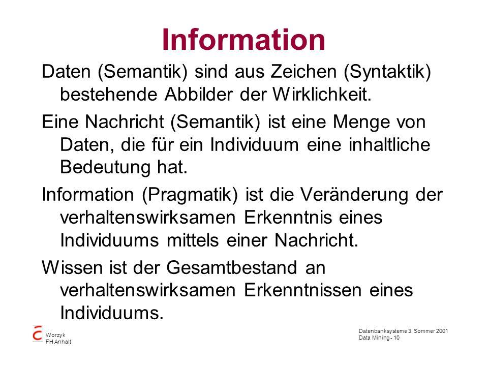 Information Daten (Semantik) sind aus Zeichen (Syntaktik) bestehende Abbilder der Wirklichkeit.