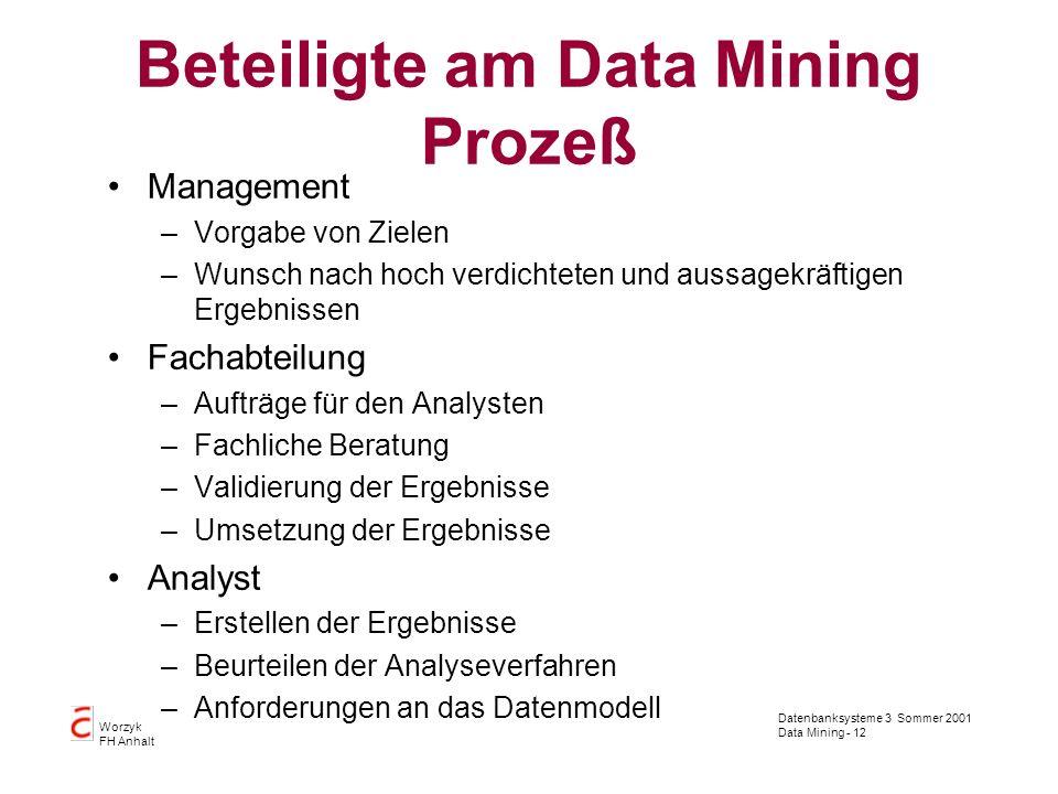 Beteiligte am Data Mining Prozeß