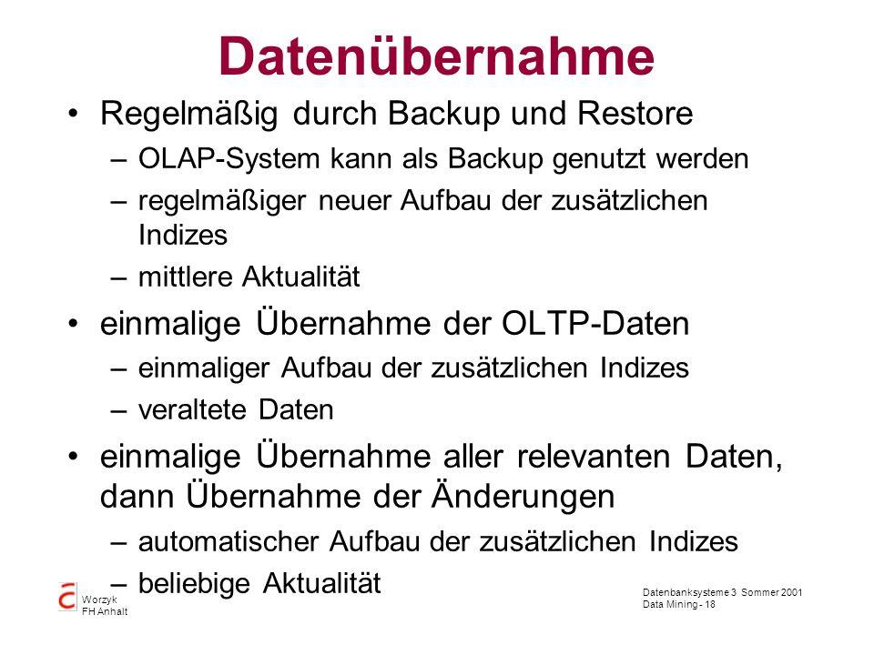 Datenübernahme Regelmäßig durch Backup und Restore