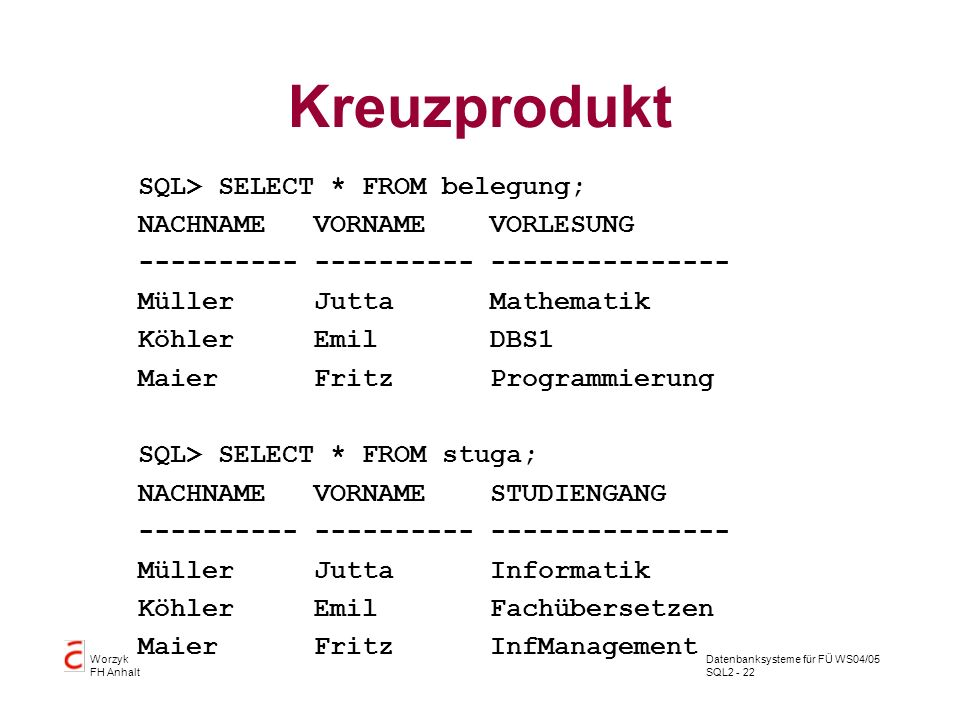 Kreuzprodukt SQL> SELECT * FROM belegung;
