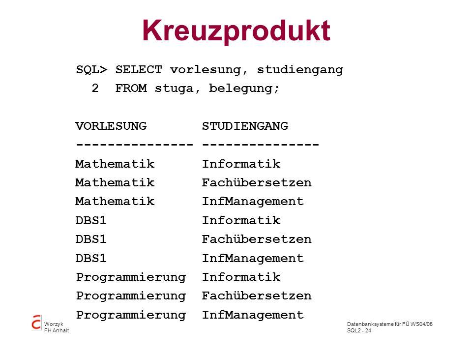 Kreuzprodukt SQL> SELECT vorlesung, studiengang