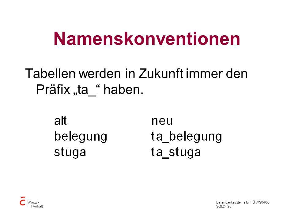 """Namenskonventionen Tabellen werden in Zukunft immer den Präfix """"ta_ haben."""