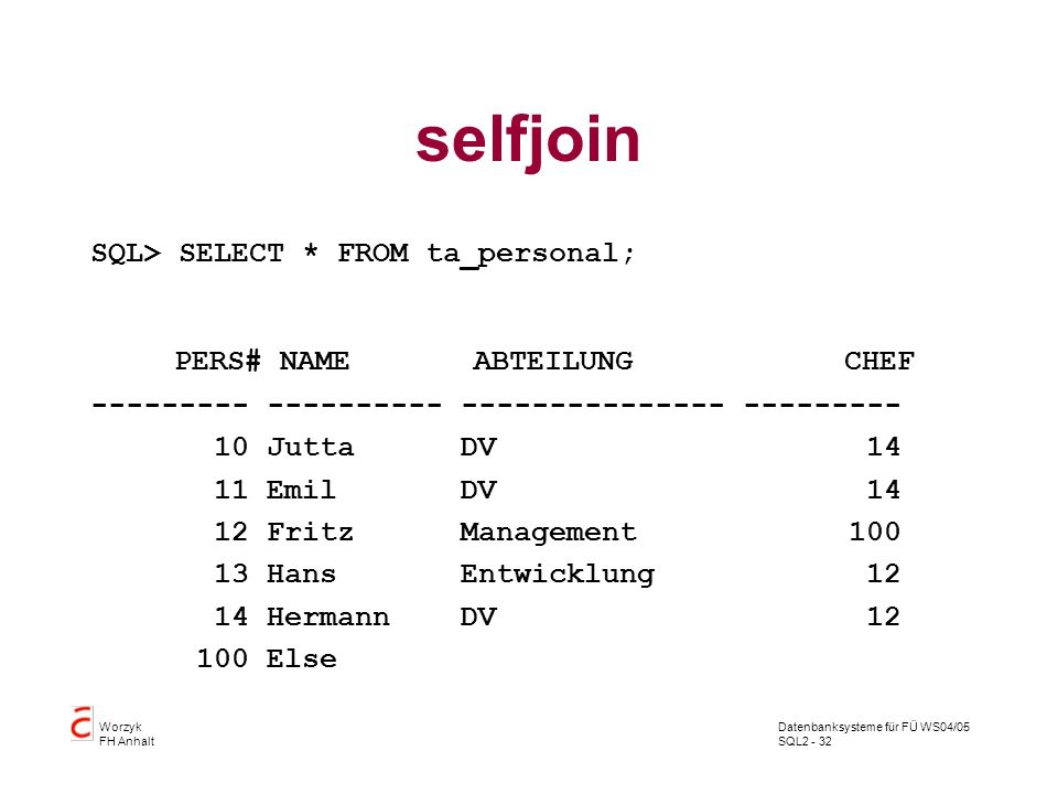 selfjoin SQL> SELECT * FROM ta_personal; PERS# NAME ABTEILUNG CHEF
