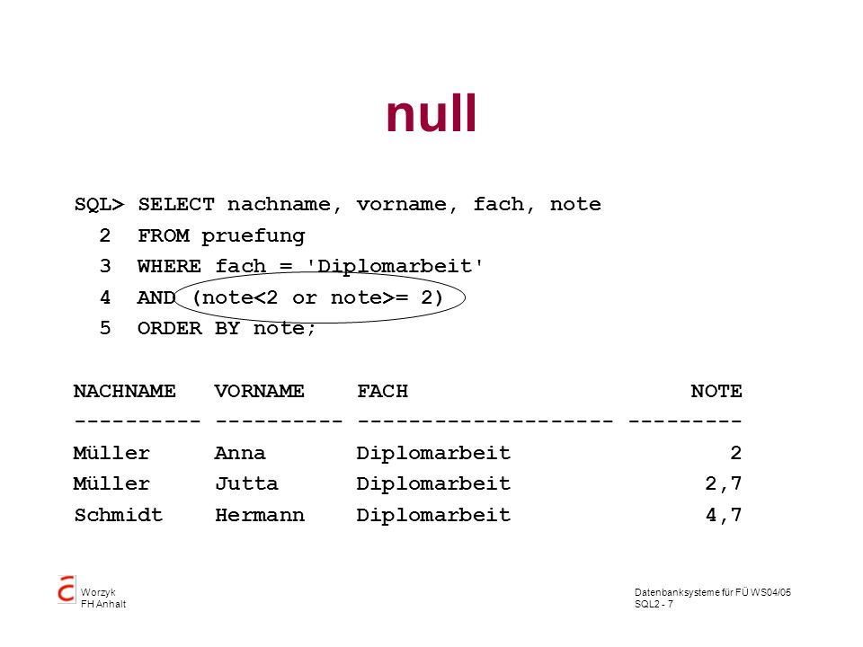 null SQL> SELECT nachname, vorname, fach, note 2 FROM pruefung