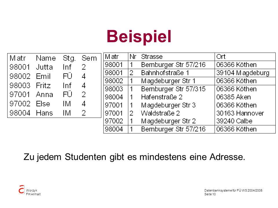 Beispiel Zu jedem Studenten gibt es mindestens eine Adresse.