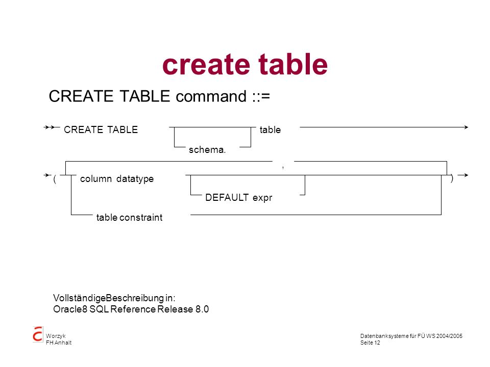 create table CREATE TABLE command ::= CREATE TABLE schema. table (