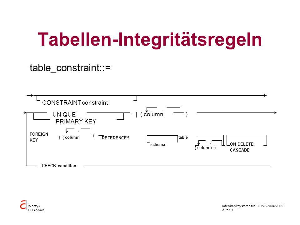 Tabellen-Integritätsregeln