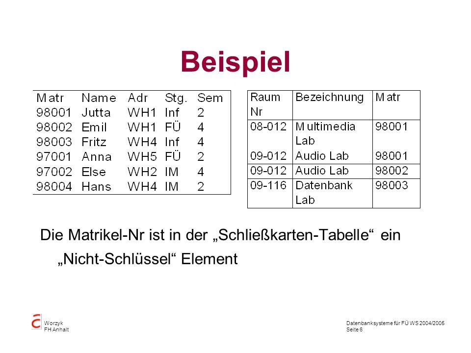 """Beispiel Die Matrikel-Nr ist in der """"Schließkarten-Tabelle ein """"Nicht-Schlüssel Element."""