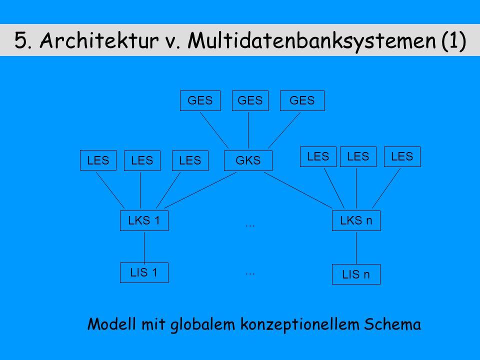 5. Architektur v. Multidatenbanksystemen (1)