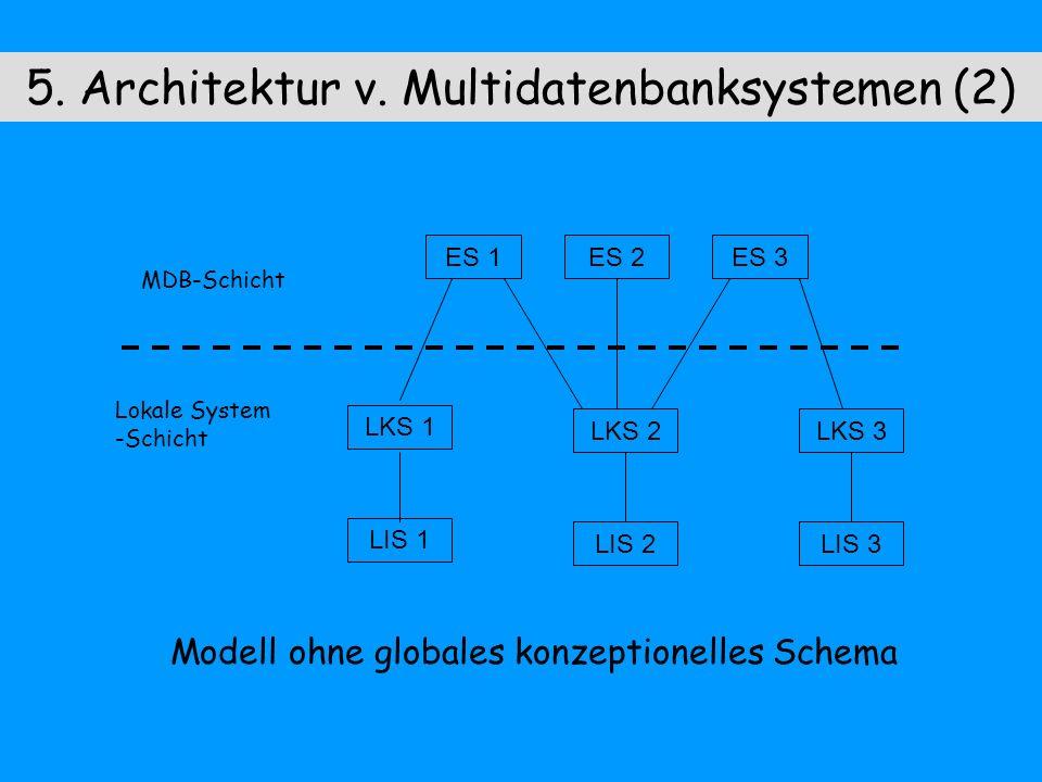 5. Architektur v. Multidatenbanksystemen (2)