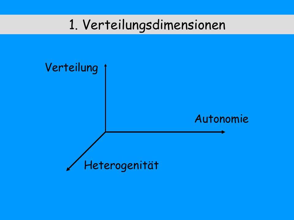 1. Verteilungsdimensionen