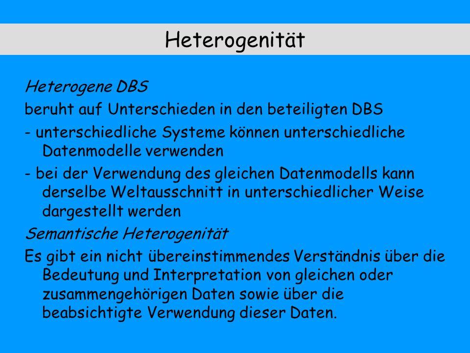 Heterogenität Heterogene DBS