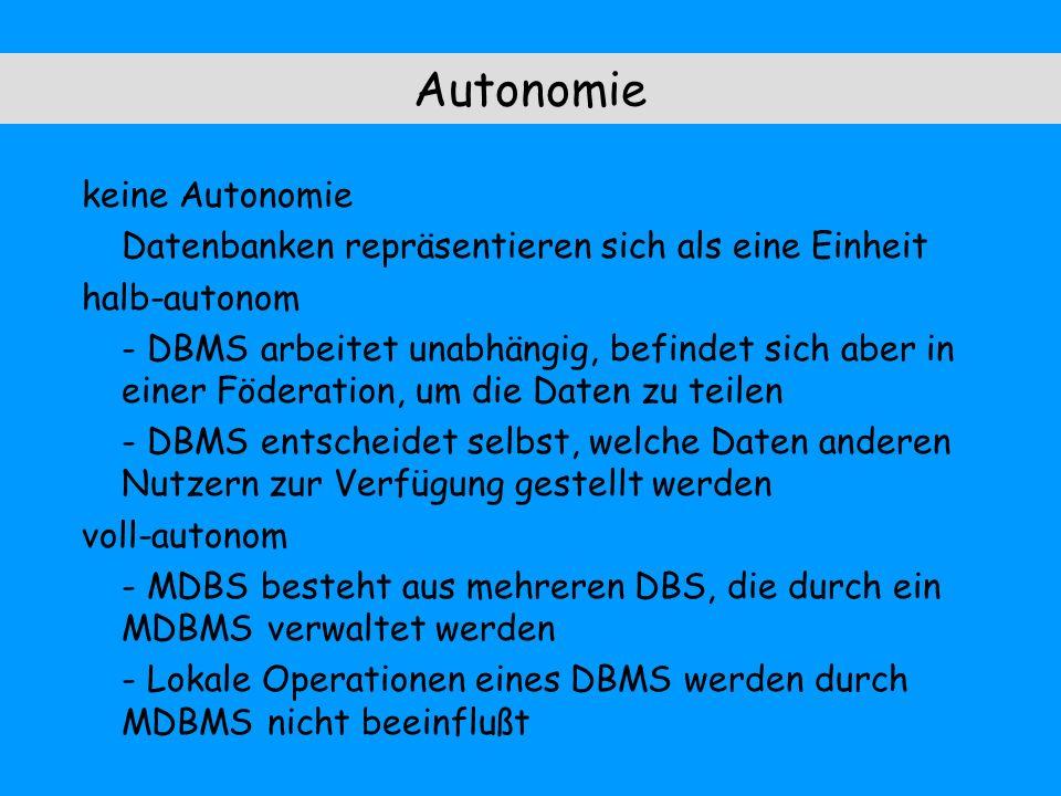 Autonomie keine Autonomie