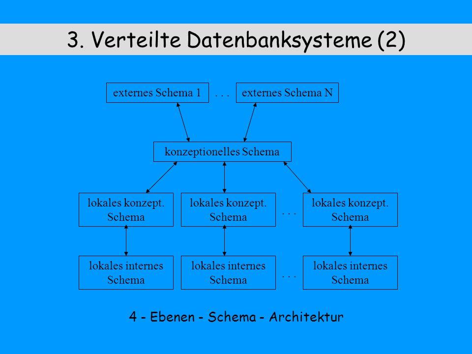 3. Verteilte Datenbanksysteme (2)