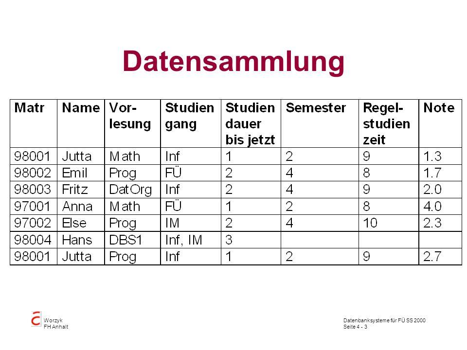 Datensammlung Diese Datensammlung ist eintypisches Beispiel für eine mangelhafte Datenstruktur.