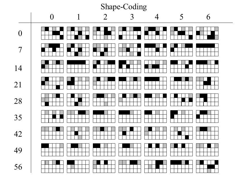 Shape-Coding 1 2 3 4 5 6 7 14 21 28 35 42 49 56