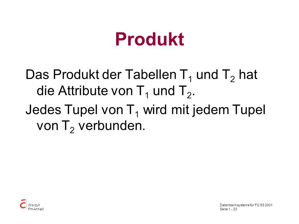 Produkt Das Produkt der Tabellen T1 und T2 hat die Attribute von T1 und T2. Jedes Tupel von T1 wird mit jedem Tupel von T2 verbunden.