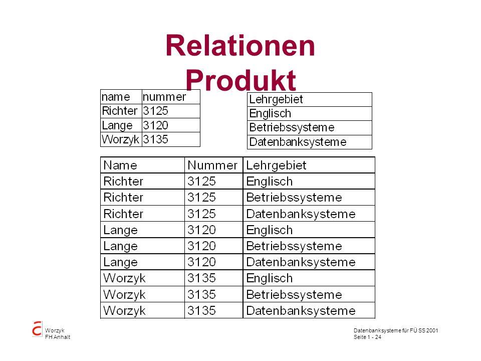 Relationen Produkt