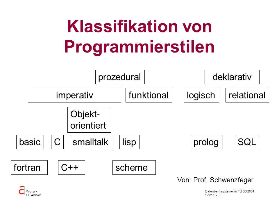 Klassifikation von Programmierstilen