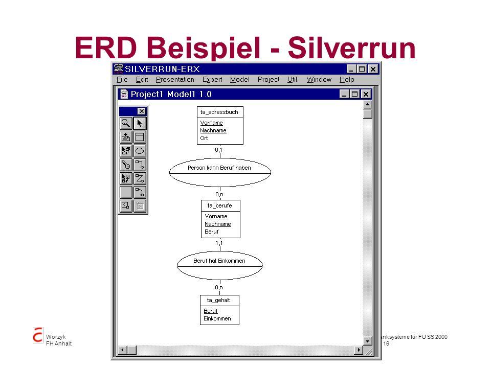 ERD Beispiel - Silverrun