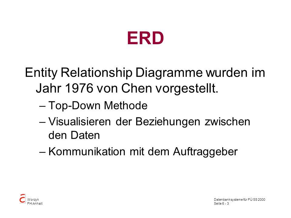 ERD Entity Relationship Diagramme wurden im Jahr 1976 von Chen vorgestellt. Top-Down Methode. Visualisieren der Beziehungen zwischen den Daten.