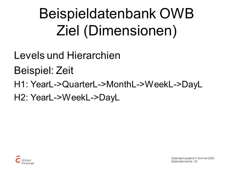 Beispieldatenbank OWB Ziel (Dimensionen)
