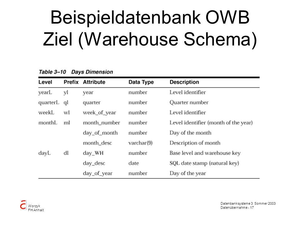 Beispieldatenbank OWB Ziel (Warehouse Schema)