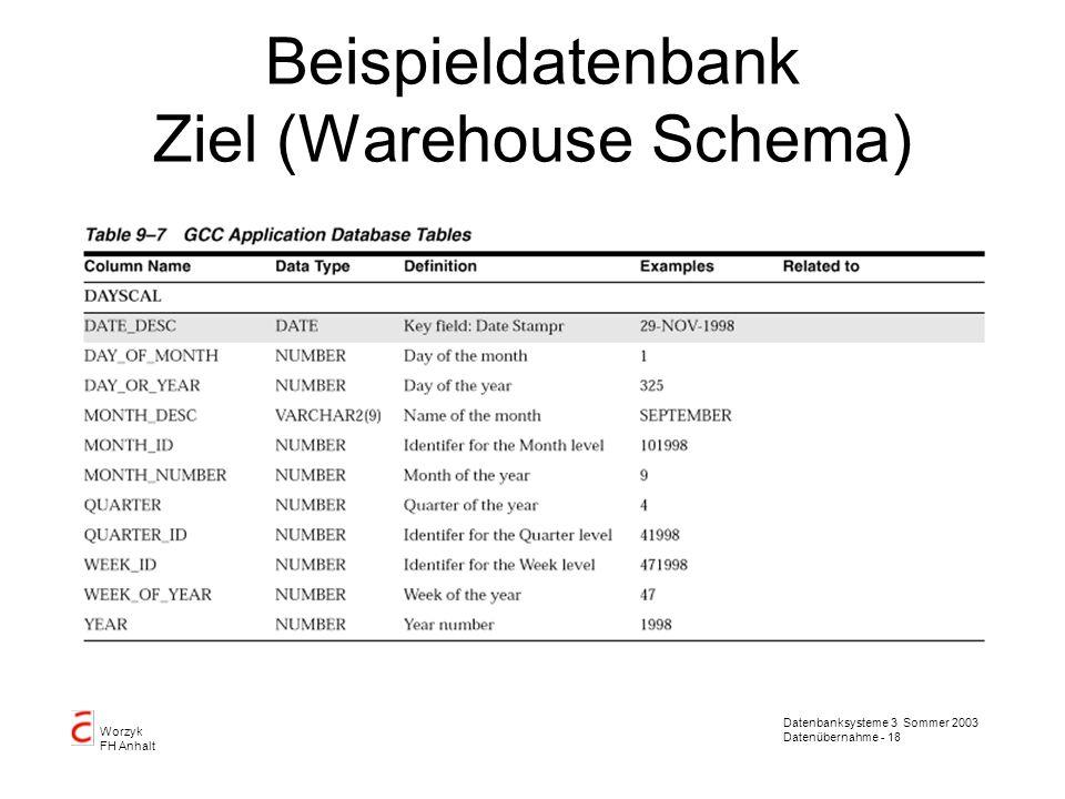 Beispieldatenbank Ziel (Warehouse Schema)