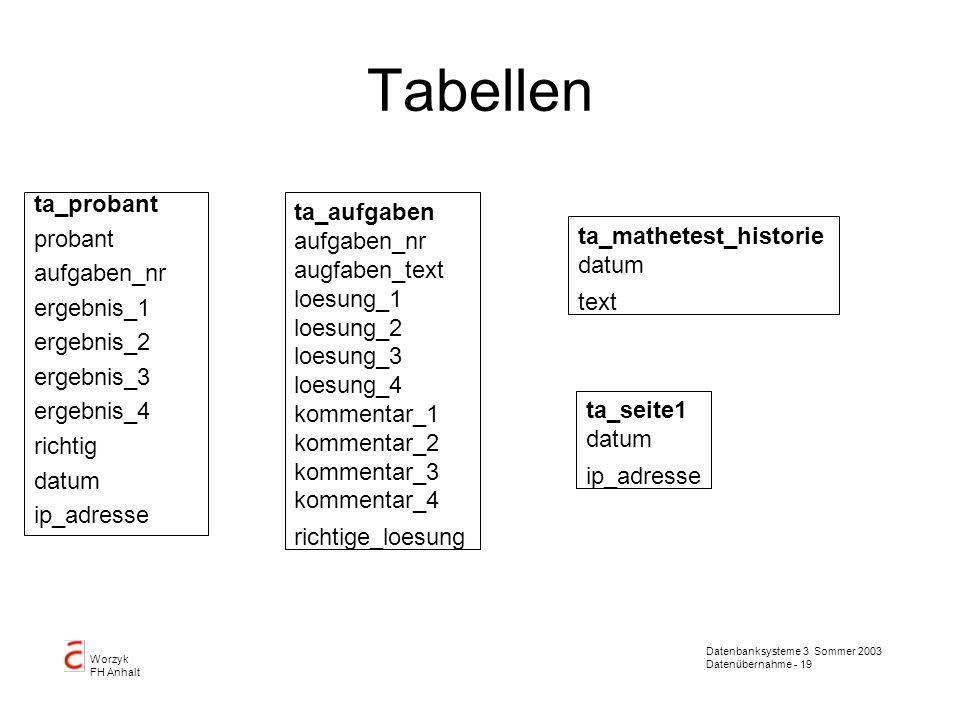 Tabellen ta_probant probant aufgaben_nr ergebnis_1 ergebnis_2