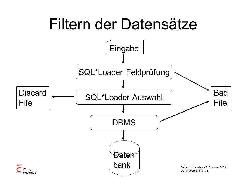 Filtern der Datensätze