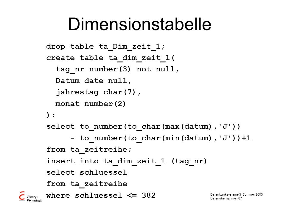 Dimensionstabelle drop table ta_Dim_zeit_1;