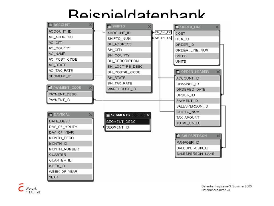 Beispieldatenbank OWB