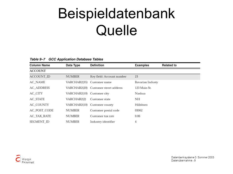 Beispieldatenbank Quelle