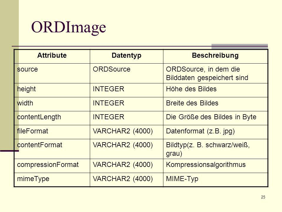 ORDImage Attribute Datentyp Beschreibung source ORDSource