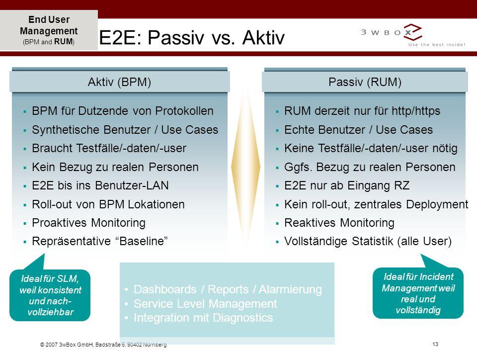 E2E: Passiv vs. Aktiv BPM für Dutzende von Protokollen