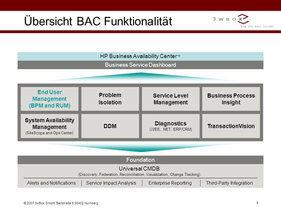 Übersicht BAC Funktionalität