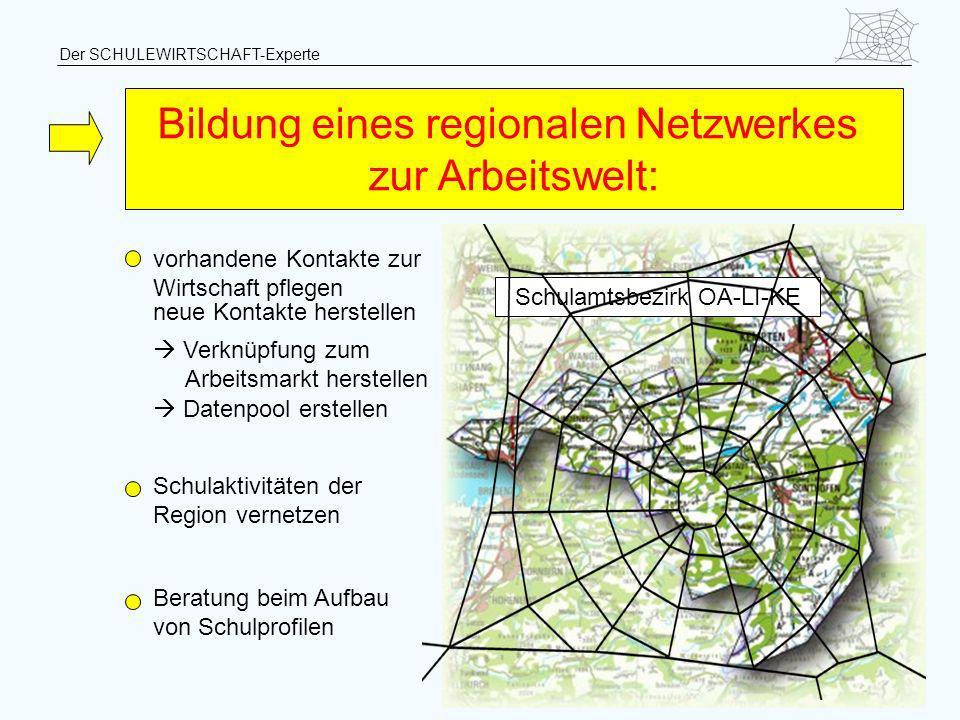 Bildung eines regionalen Netzwerkes zur Arbeitswelt: