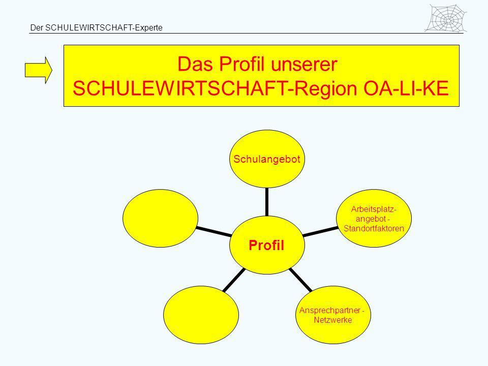 SCHULEWIRTSCHAFT-Region OA-LI-KE