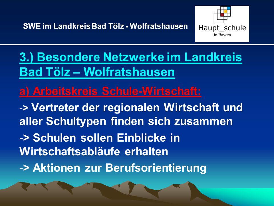 3.) Besondere Netzwerke im Landkreis Bad Tölz – Wolfratshausen
