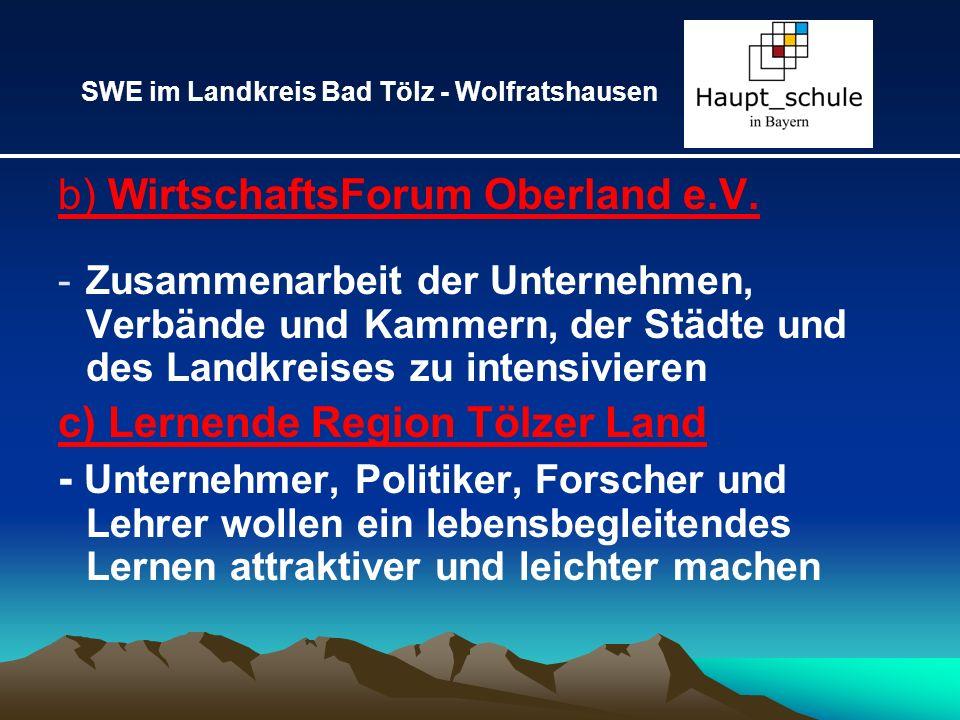 b) WirtschaftsForum Oberland e.V.