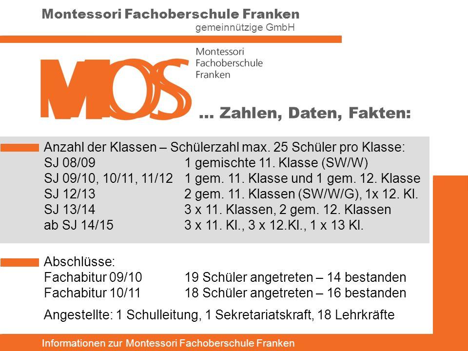 … Zahlen, Daten, Fakten: Montessori Fachoberschule Franken