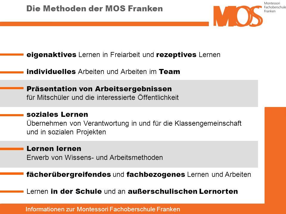 Die Methoden der MOS Franken