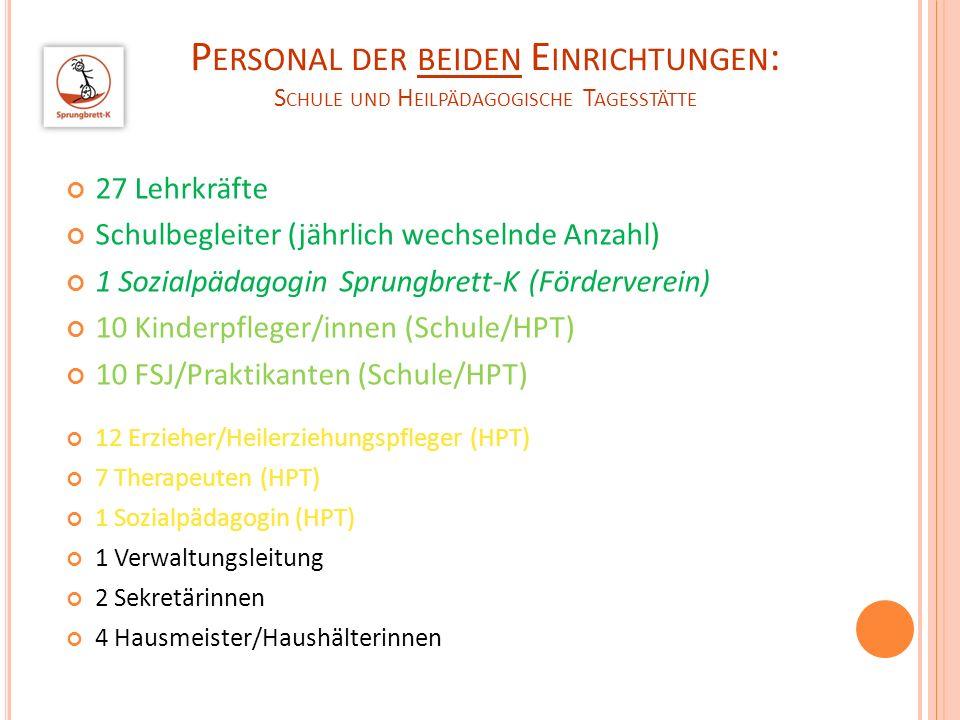 Personal der beiden Einrichtungen: Schule und Heilpädagogische Tagesstätte