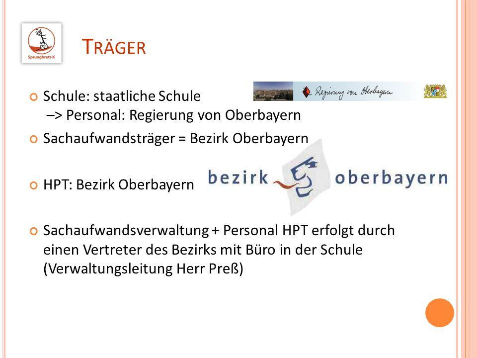 Träger Schule: staatliche Schule –> Personal: Regierung von Oberbayern. Sachaufwandsträger = Bezirk Oberbayern.
