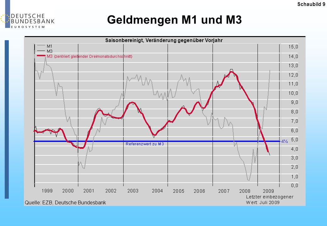 Geldmengen M1 und M3 Schaubild 9