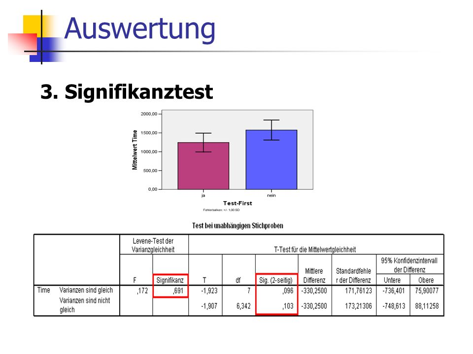 Auswertung 3. Signifikanztest