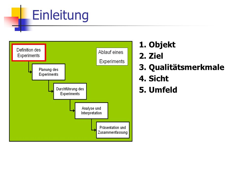 Einleitung 1. Objekt 2. Ziel 3. Qualitätsmerkmale 4. Sicht 5. Umfeld
