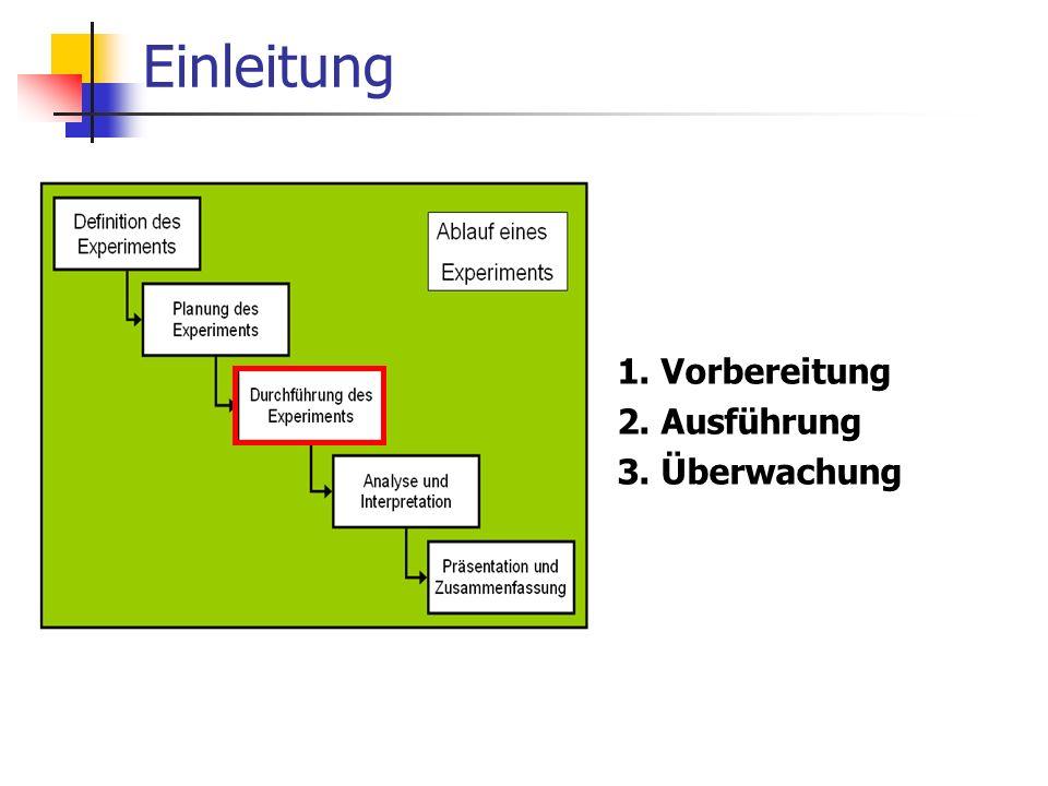 Einleitung 1. Vorbereitung 2. Ausführung 3. Überwachung TODO