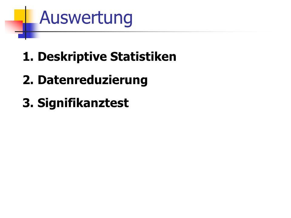 Auswertung 1. Deskriptive Statistiken 2. Datenreduzierung