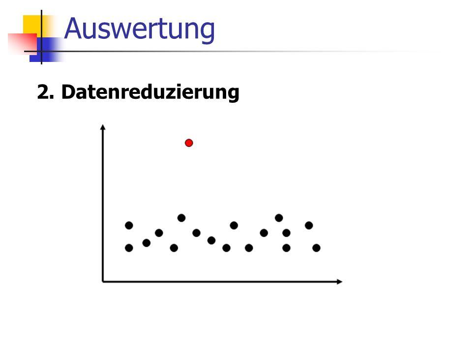 Auswertung 2. Datenreduzierung